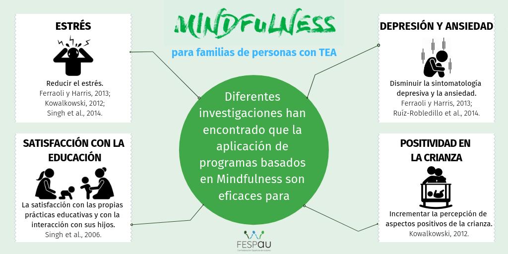 Mindfulness-y-Autismo